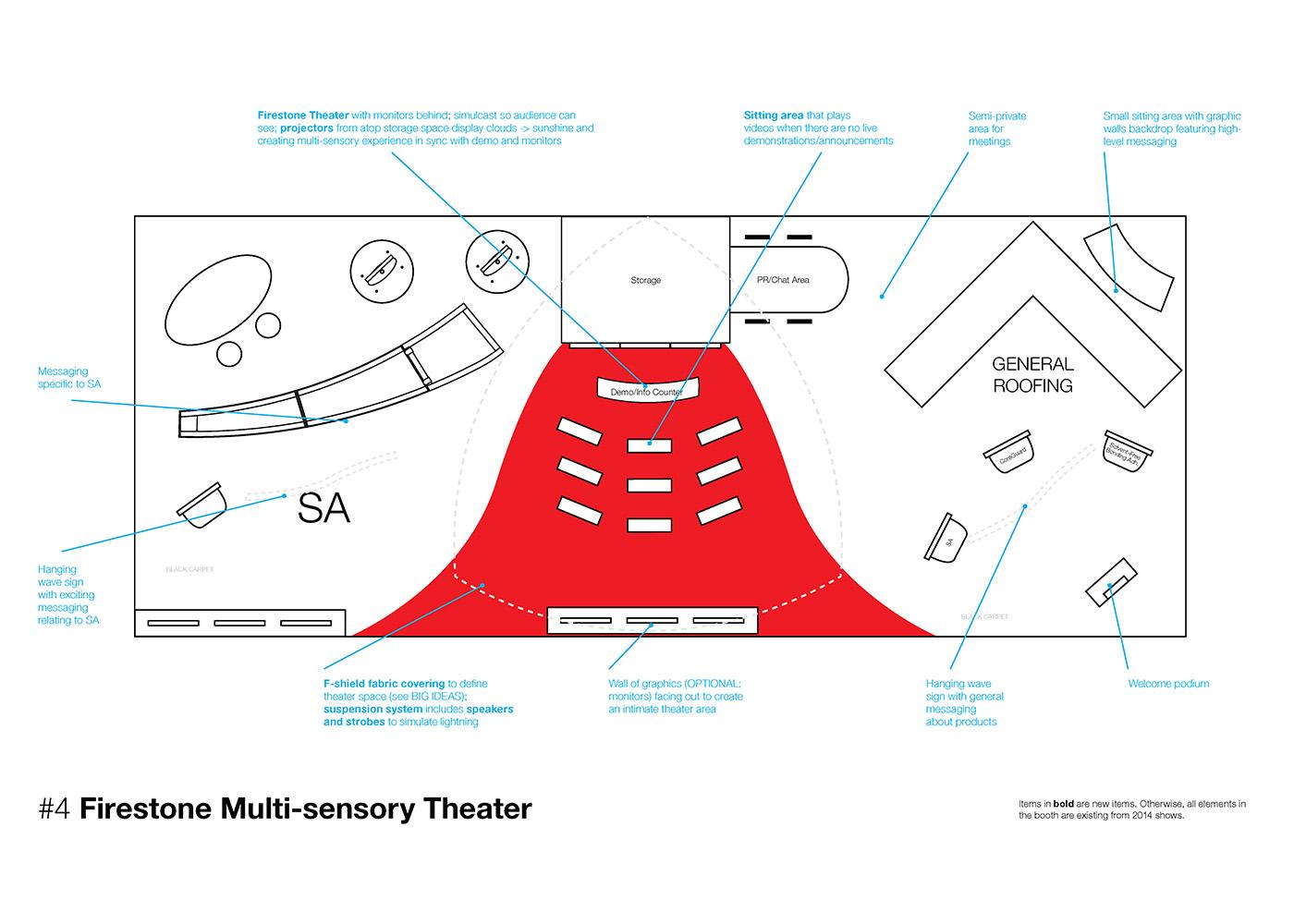 Firestone BP Multi-sensory Theater